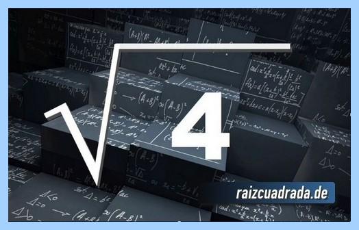 Forma de representar comúnmente la raíz cuadrada de 4