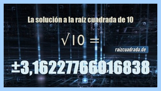 Solución que se obtiene en la raíz cuadrada de 10
