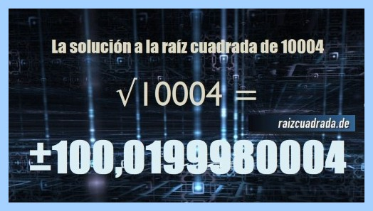 Número conseguido en la raíz de 10004