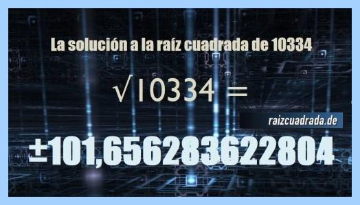 Número que se obtiene en la resolución operación matemática raíz cuadrada de 10334