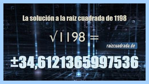 Número conseguido en la raíz cuadrada de 1198