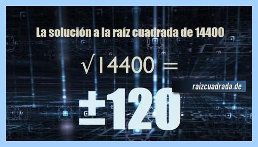 Resultado finalmente hallado en la resolución raíz del número 14400