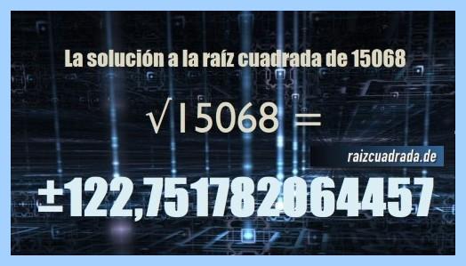 Solución obtenida en la resolución raíz cuadrada de 15068