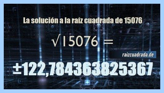 Número conseguido en la resolución operación matemática raíz cuadrada del número 15076