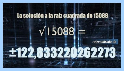 Resultado final de la operación matemática raíz cuadrada del número 15088