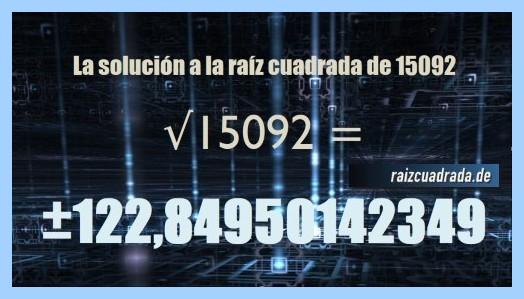 Solución obtenida en la resolución raíz cuadrada de 15092