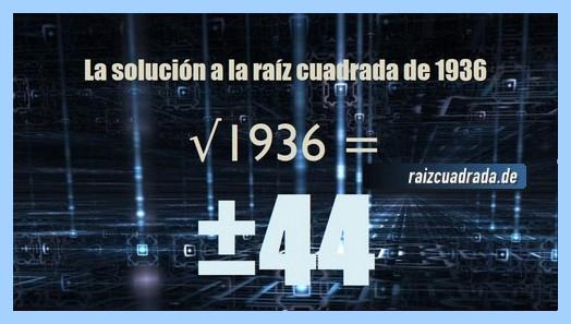Número final de la operación raíz cuadrada del número 1936