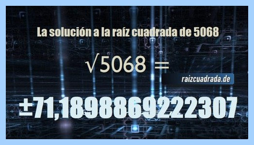 Resultado conseguido en la resolución operación matemática raíz cuadrada del número 5068