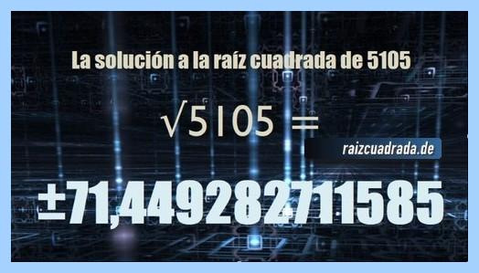 Solución que se obtiene en la raíz cuadrada de 5105