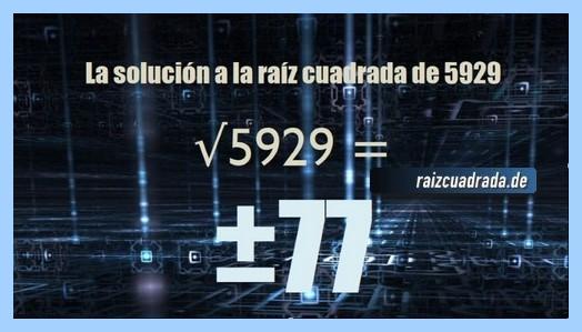 Número conseguido en la resolución raíz cuadrada del número 5929