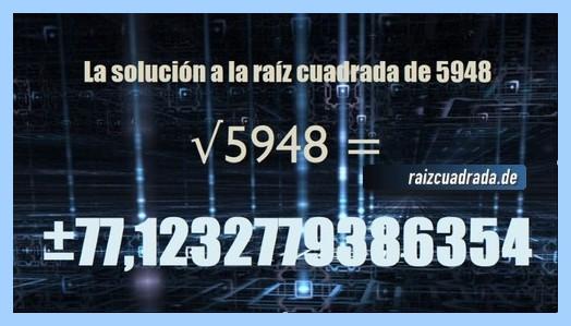 Solución finalmente hallada en la raíz cuadrada de 5948